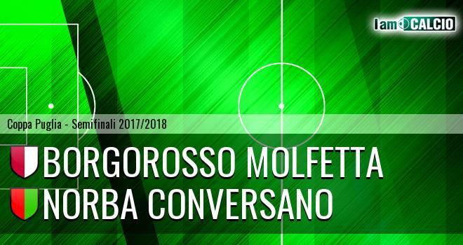 Borgorosso Molfetta - Norba Conversano