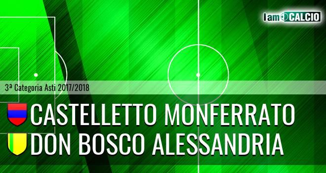 Castelletto Monferrato - Don Bosco Alessandria