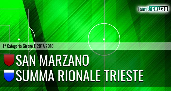 San Marzano - Summa Rionale Trieste