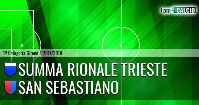 Summa Rionale Trieste - San Sebastiano