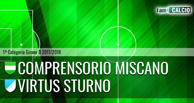 Comprensorio Miscano - Virtus Sturno