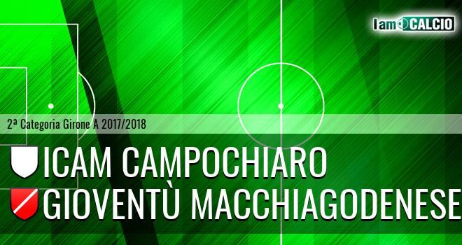 Icam Campochiaro - Gioventù Macchiagodenese