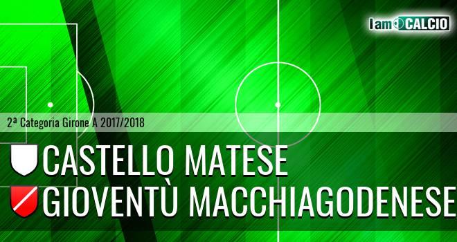 Castello Matese - Gioventù Macchiagodenese 0-1. Cronaca Diretta 31/03/2018