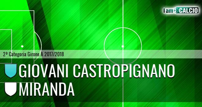 Giovani Castropignano - Miranda