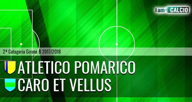 Atletico Pomarico - Caro et Vellus