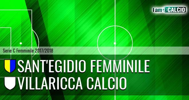 Sant'Egidio Femminile - Villaricca Calcio