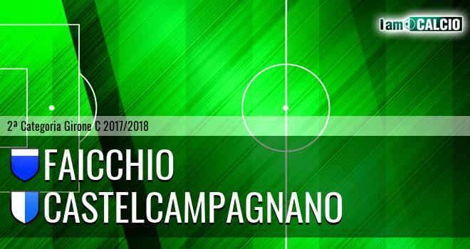 Faicchio - Castelcampagnano