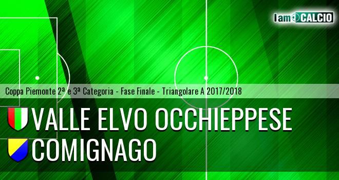 Valle Elvo Occhieppese - Comignago