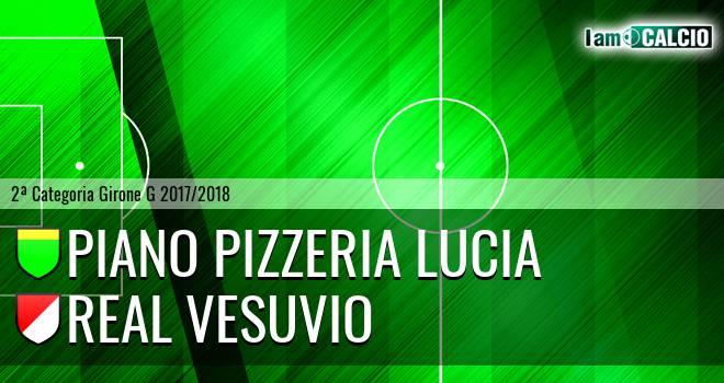 Piano Pizzeria Lucia - Real Vesuvio