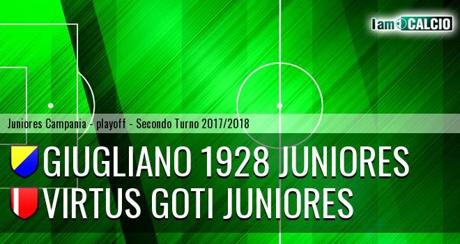 Giugliano 1928 Juniores - Virtus Goti Juniores 4-0. Cronaca Diretta 12/04/2018