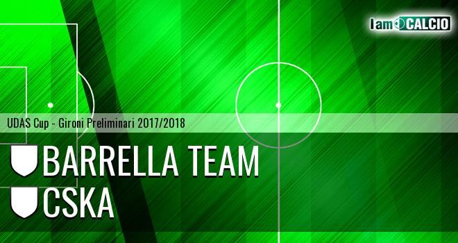 Azienda Agricola Gilli - CSKA