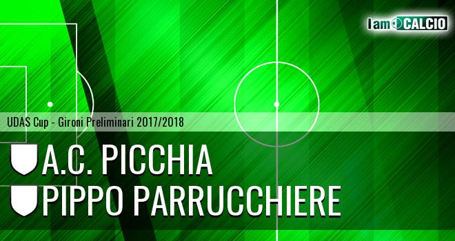Bayern Leverdure - Pippo Parrucchiere