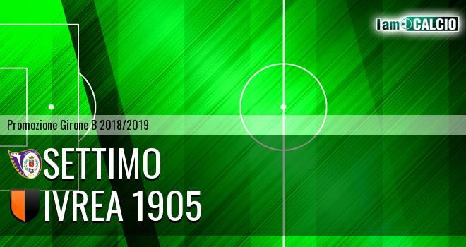 Settimo - Ivrea 1905