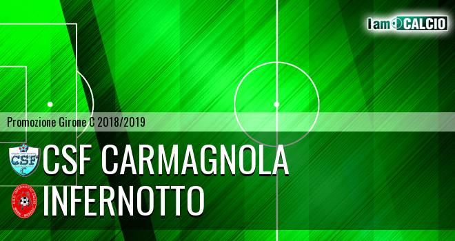 Csf Carmagnola - Infernotto