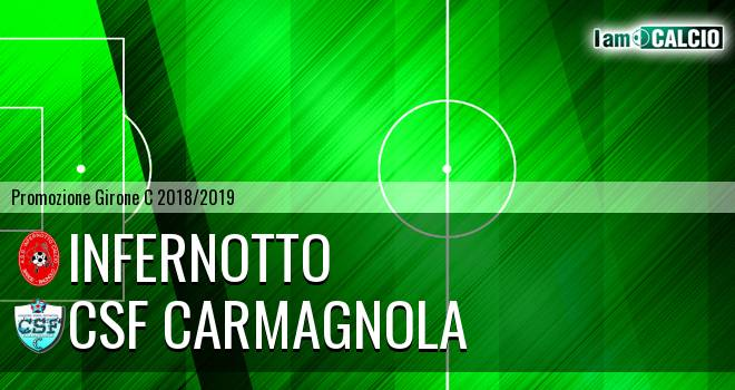 Infernotto - Csf Carmagnola
