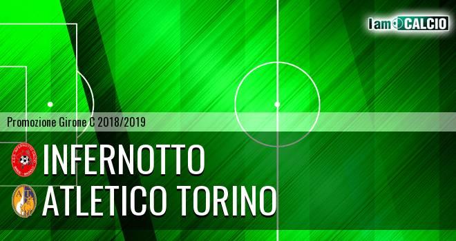 Infernotto - Atletico Torino