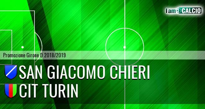 San Giacomo Chieri - Cit Turin