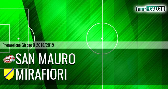 San Mauro - Mirafiori