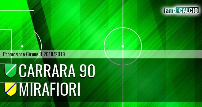 Carrara 90 - Mirafiori