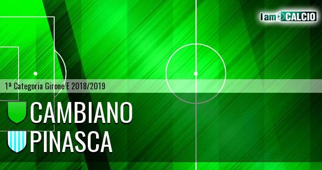 Cambiano - Pinasca