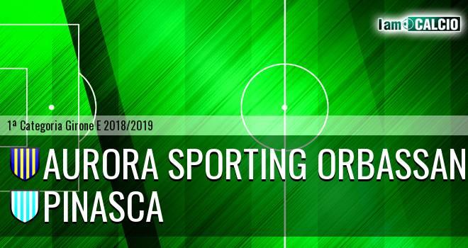 Aurora Sporting Orbassano - Pinasca