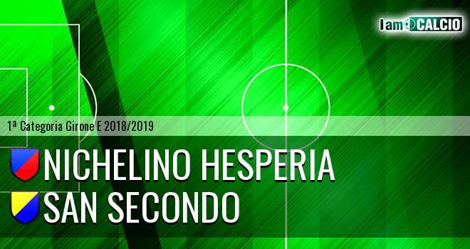 Nichelino Hesperia - San Secondo
