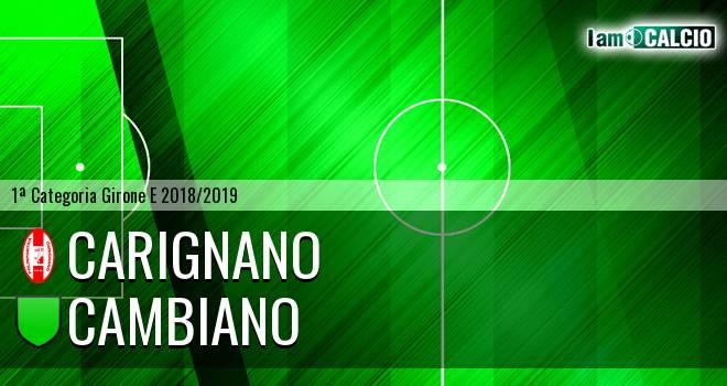 Carignano - Cambiano