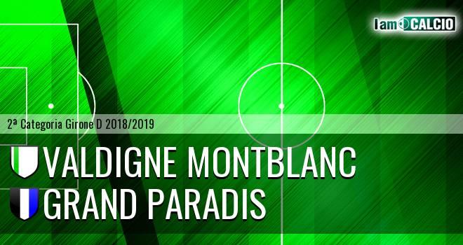 Valdigne Montblanc - Grand Paradis