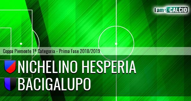 Bacigalupo - Nichelino Hesperia
