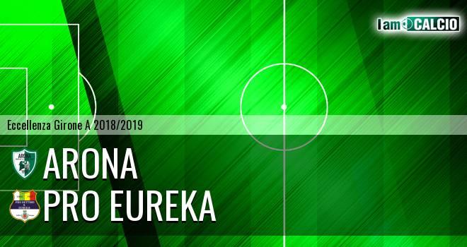 Arona - Pro Eureka 1-2. Cronaca Diretta 03/03/2019
