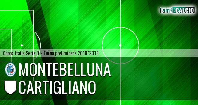 Montebelluna - Cartigliano