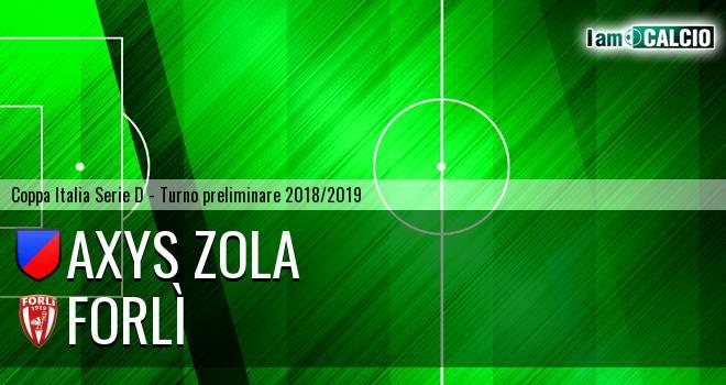 Axys Zola - Forlì