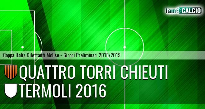 Quattro Torri Chieuti - Termoli 2016