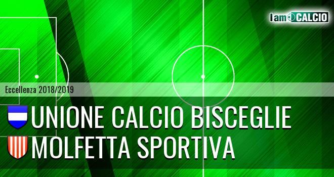 Unione Calcio Bisceglie - Molfetta Sportiva