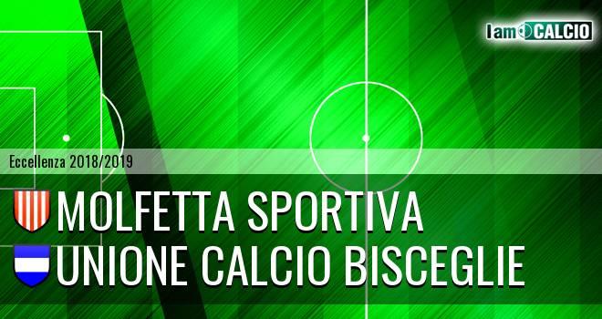 Molfetta Sportiva - Unione Calcio Bisceglie