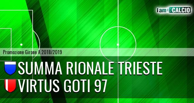 Summa Rionale Trieste - Virtus Goti 97
