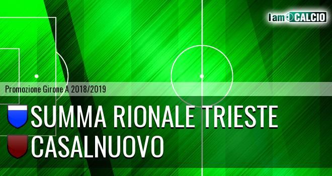 Summa Rionale Trieste - Casalnuovo