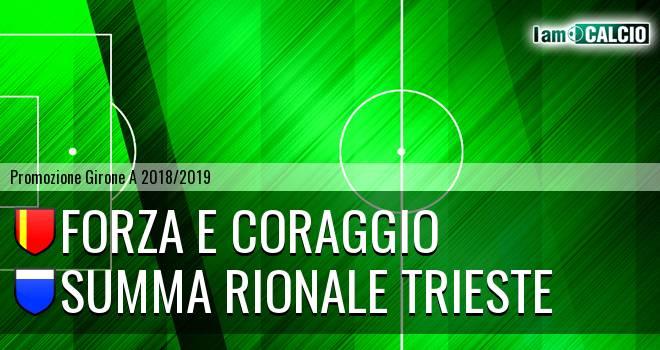 Forza e Coraggio - Summa Rionale Trieste