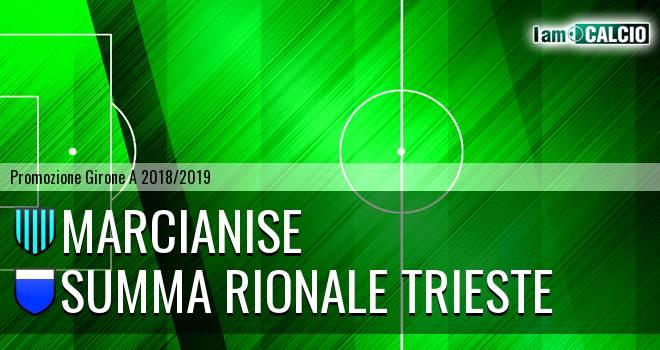 Marcianise - Summa Rionale Trieste