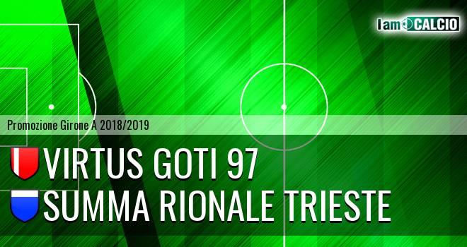 Virtus Goti 97 - Summa Rionale Trieste