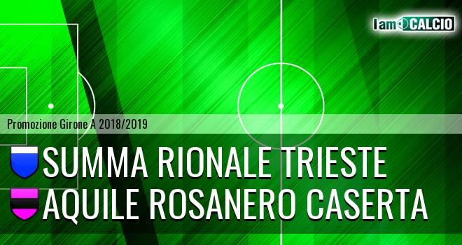 Summa Rionale Trieste - Aquile Rosanero Caserta
