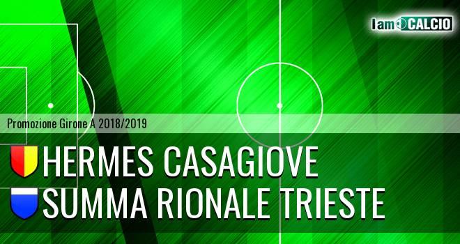 Hermes Casagiove - Summa Rionale Trieste