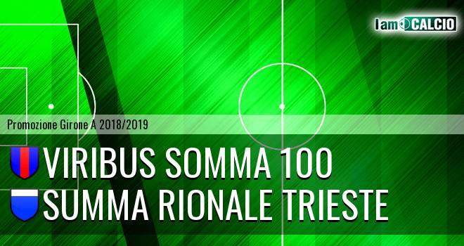 Viribus Somma 100 - Summa Rionale Trieste