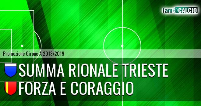 Summa Rionale Trieste - Forza e Coraggio