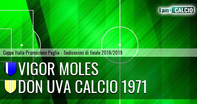 Vigor Moles - Don Uva Calcio 1971