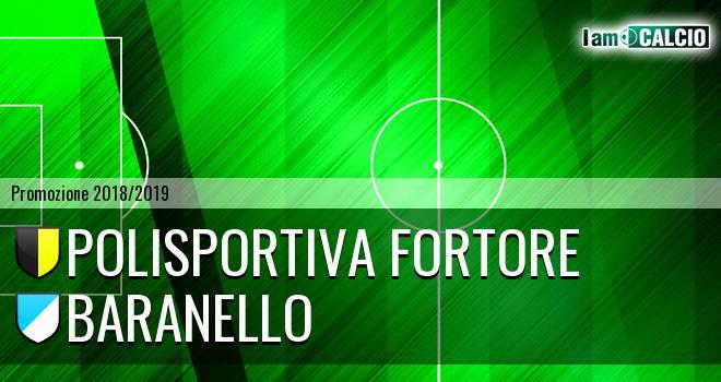 Polisportiva Fortore - Baranello