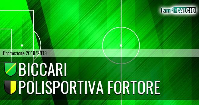 Quattro Torri Chieuti - Polisportiva Fortore