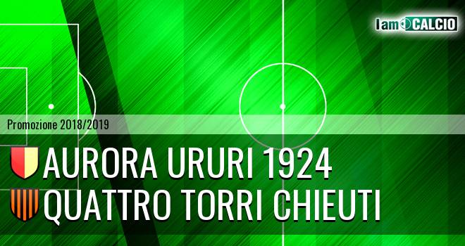 Aurora Ururi 1924 - Biccari