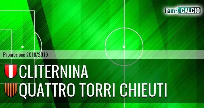 Cliternina - Biccari