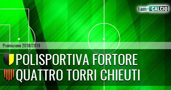 Polisportiva Fortore - Biccari